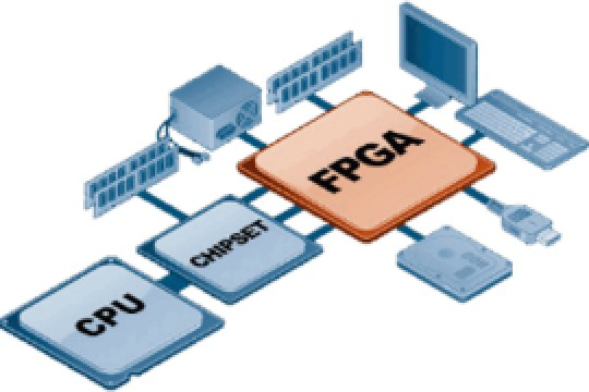 FPGA Design Kit